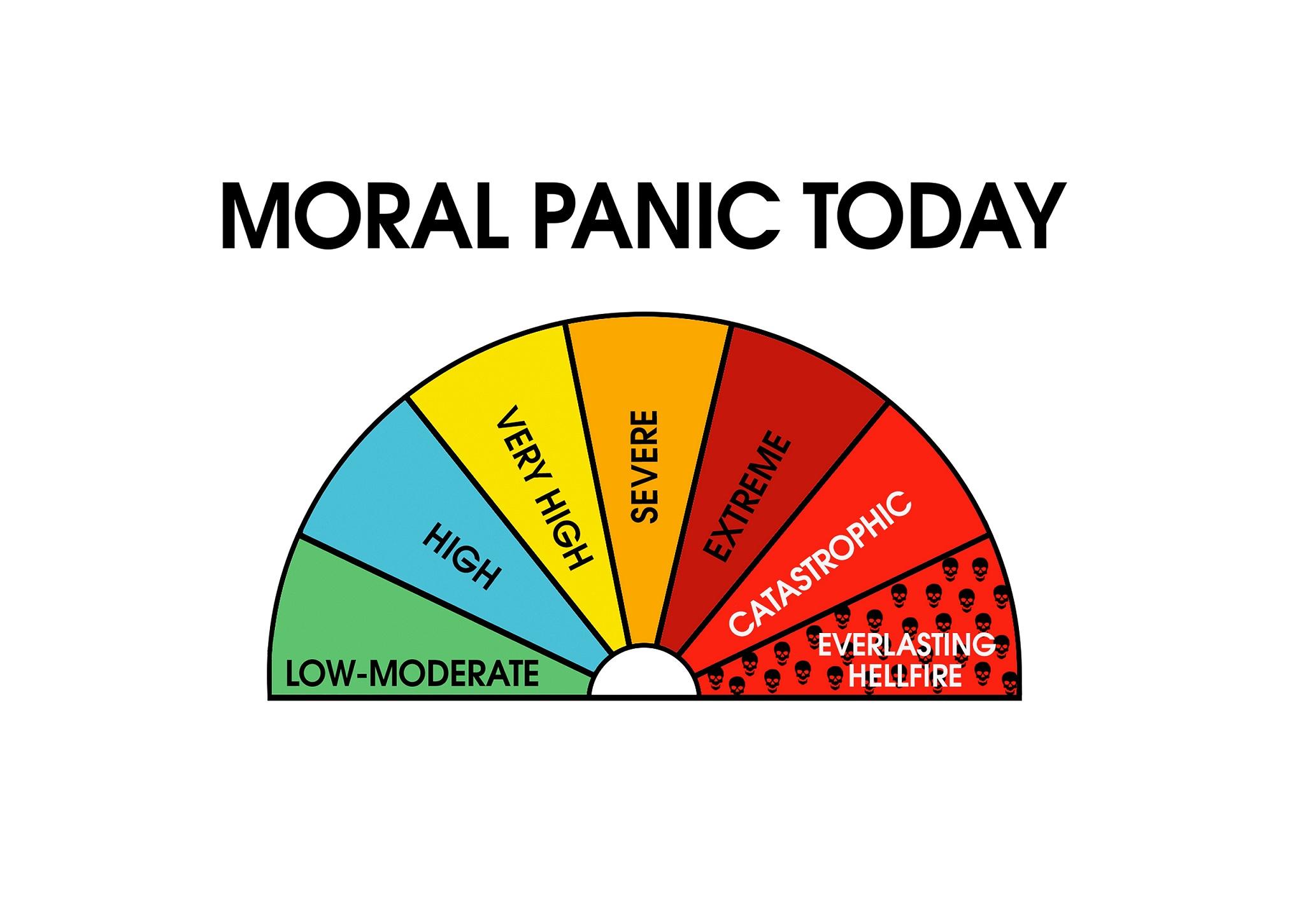 Moral panic today