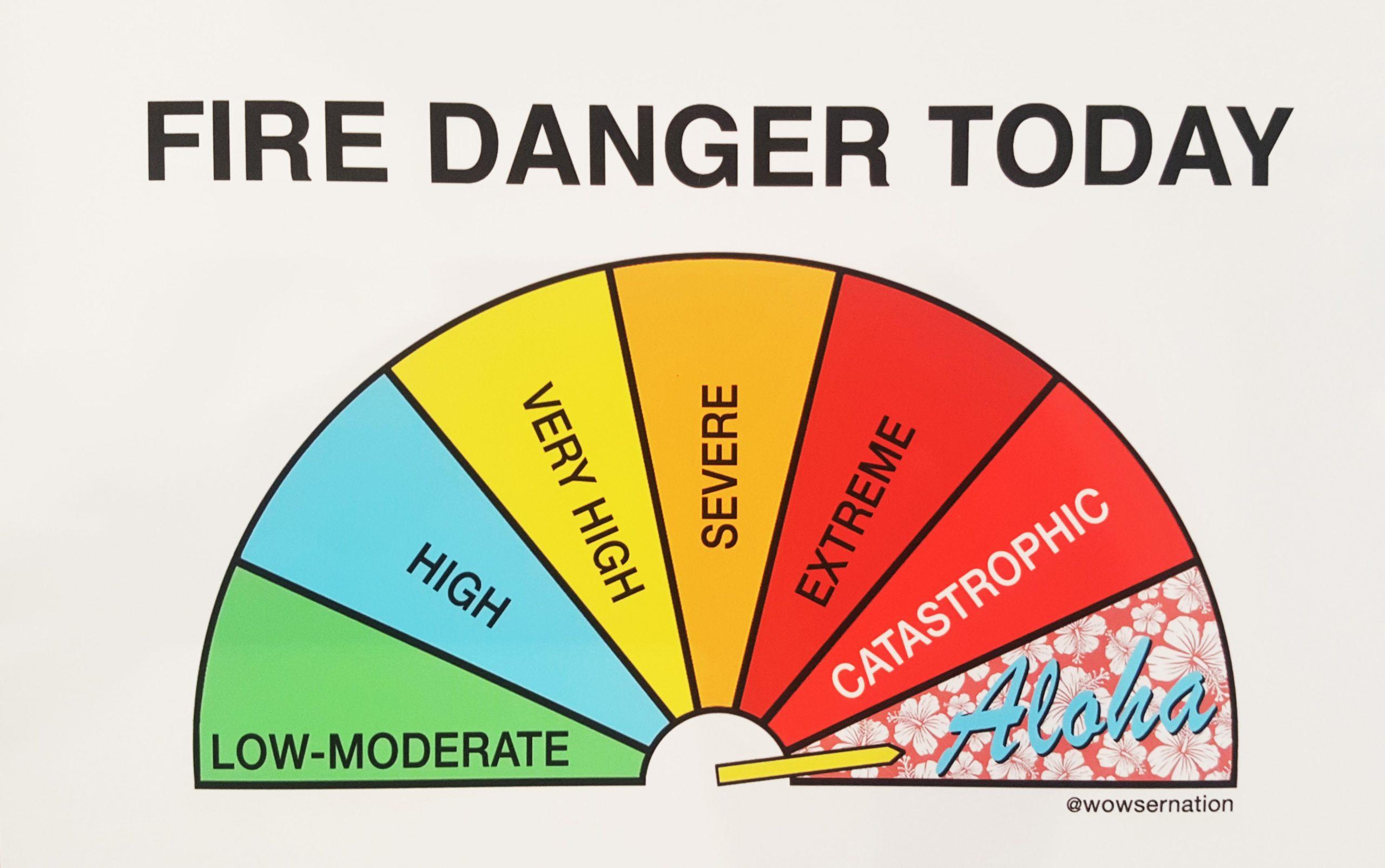 Fire danger today
